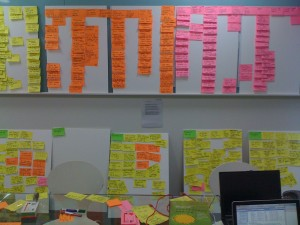 User Research findings collated on whiteboard and post-its